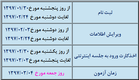 استخدام شرکت های طرف قرارداد با سازمان آب و برق خوزستان(اعلام نتایج)