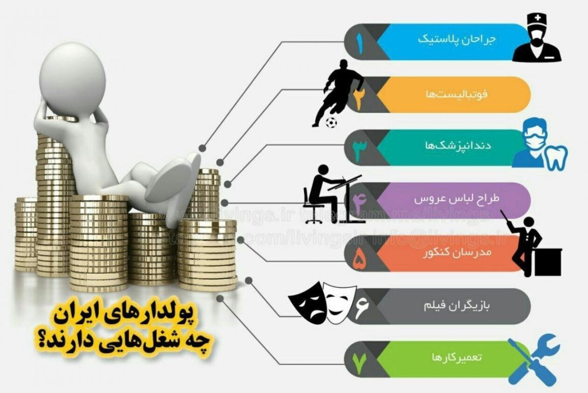 ۷ شغل پُردرآمد در ایران + تصویر