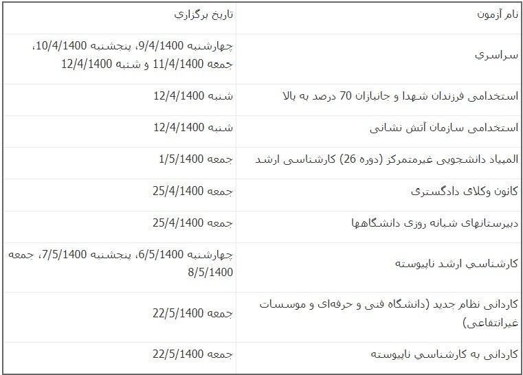 زمان برگزاری ۹ آزمون ۱۴۰۰ اعلام شد/ برگزاری کنکور از ۹ تا ۱۲ تیر