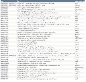مکانهای اسکان نوروزی فرهنگیان در سراسر کشور اعلام شد