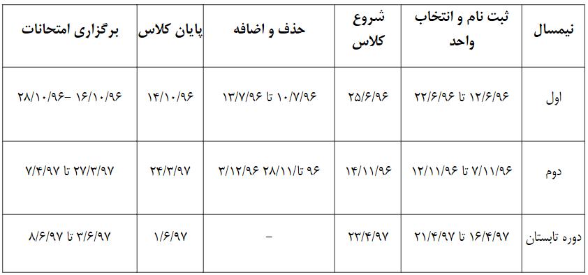 تقویم آموزشی سال تحصیلی ۹۷-۹۶دانشگاه آزاد اسلامی اعلام شد